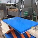 Low Profile Static Scissor Lift Tables