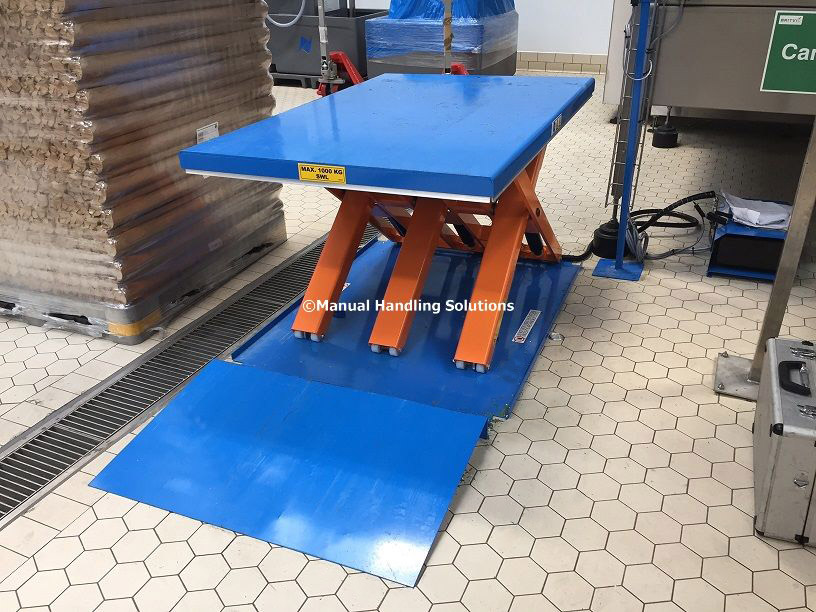 Low Profile Static Scissor Tables