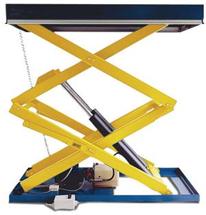 Static scissor lift tables